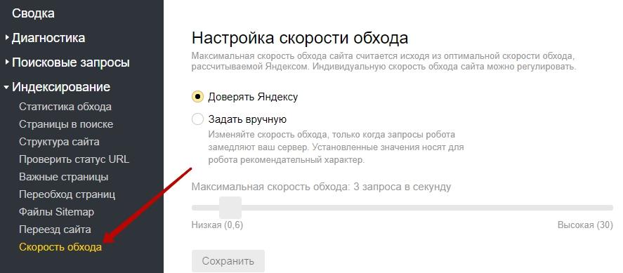 скорость обхода в яндекс вебмастере