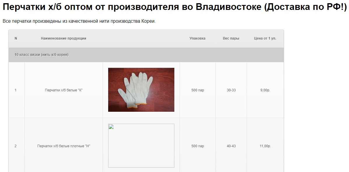 сайт перчатки