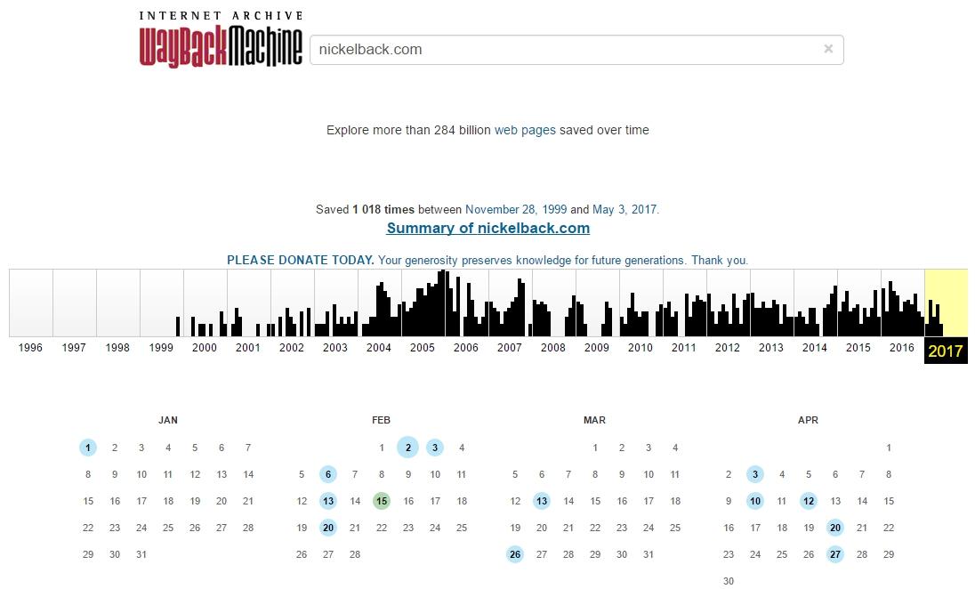 история домена в вебархиве
