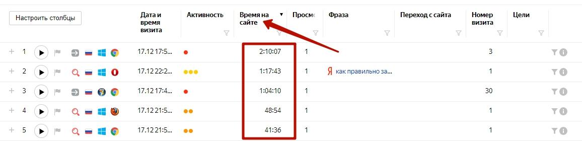 время на сайте