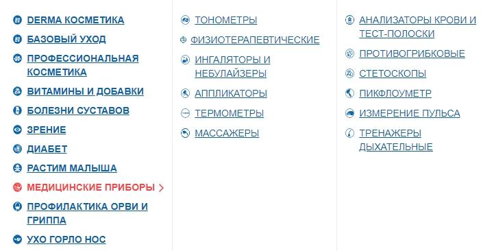 структура сайта аптека