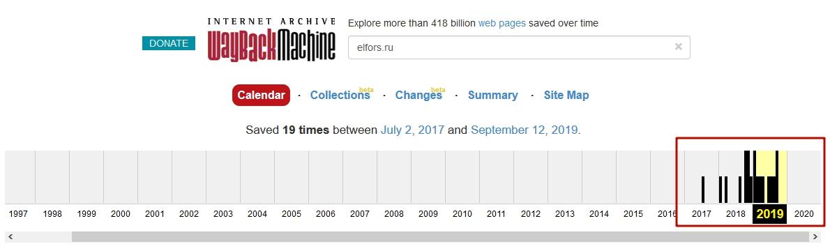 история домена вебархив