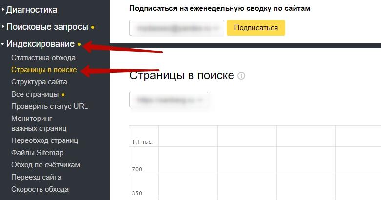 индексирование страницы в поиске